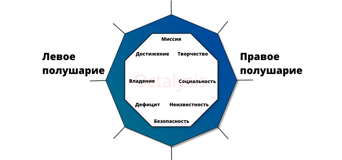 left-right-oktaliz-ju-kaj-chou