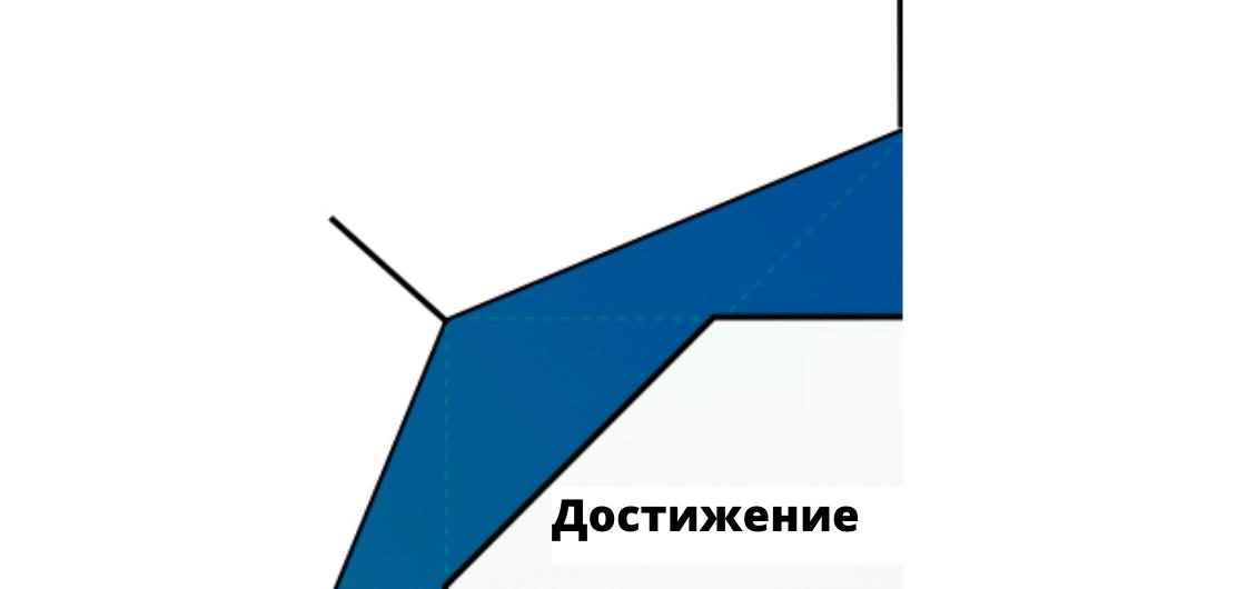 dostigenie-oktaliz-ju-kaj-chou