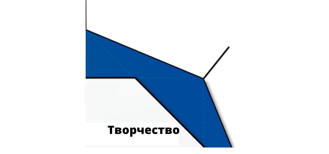 tvorchestvo-oktaliz-ju-kaj-chou